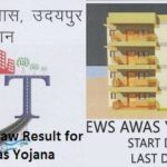 Lottery Draw Result for UIT Udaipur EWS Bedwas Awas Yojana 2017